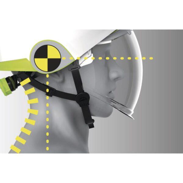 Двойной защитный шлем ONYX